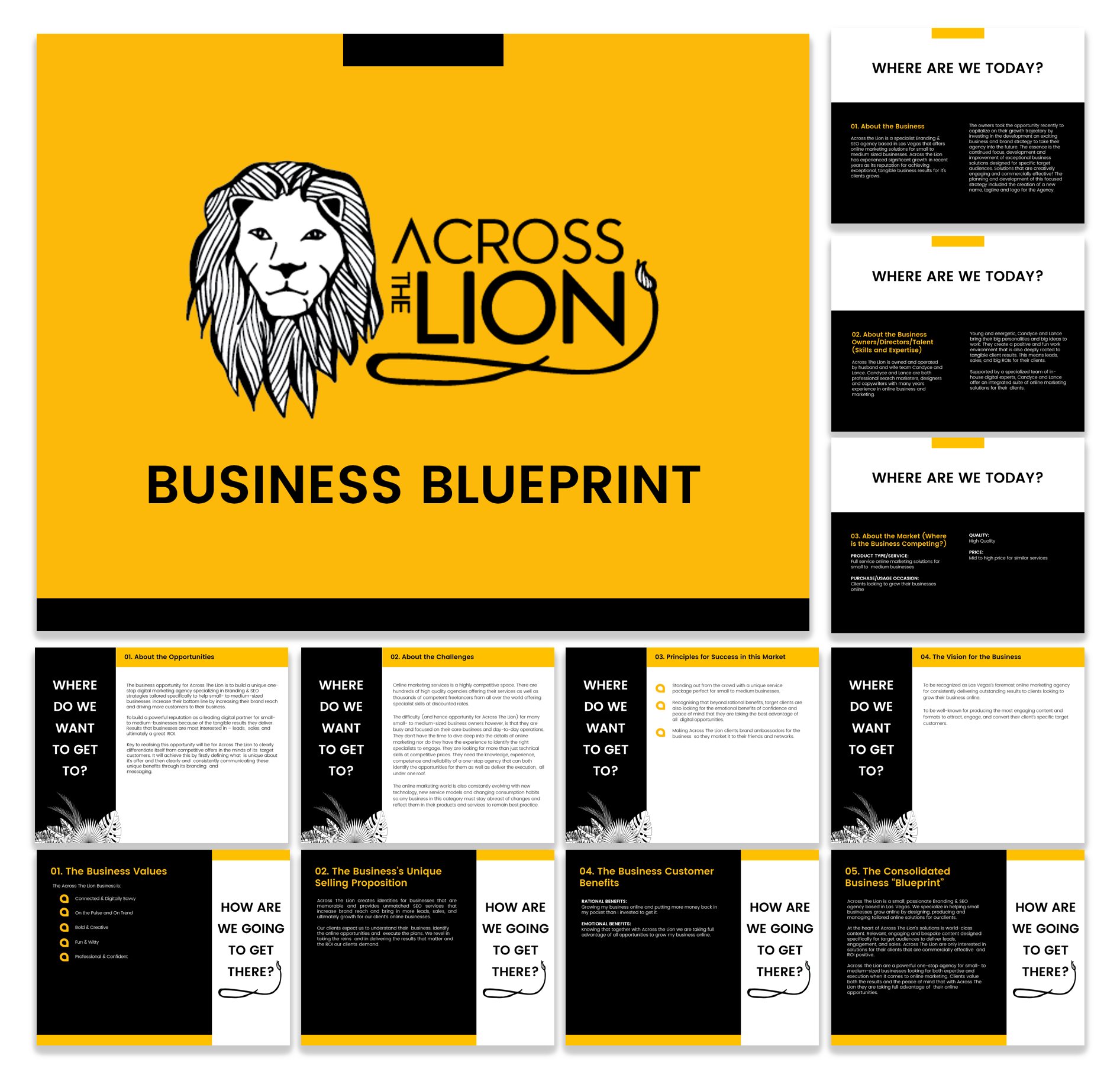 Business Blueprint Design